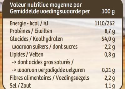 Valeur Nutritive Pain Pitta Belgium